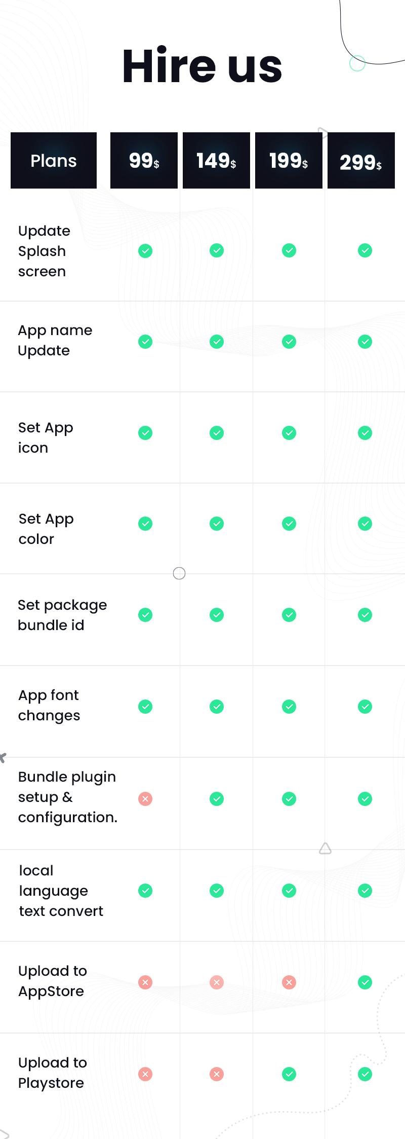 WooBox - WooCommerce iOS App E-commerce Full Mobile App + Swift 4 - 4 woocommerce ios app e-commerce full mobile app + swift 4 WooBox PRICING TABLE