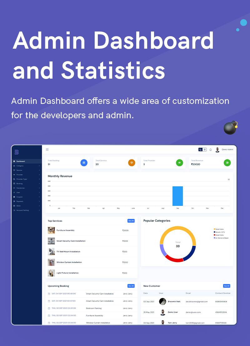 1  Handyman Service 1 Admin dashboards and statistics
