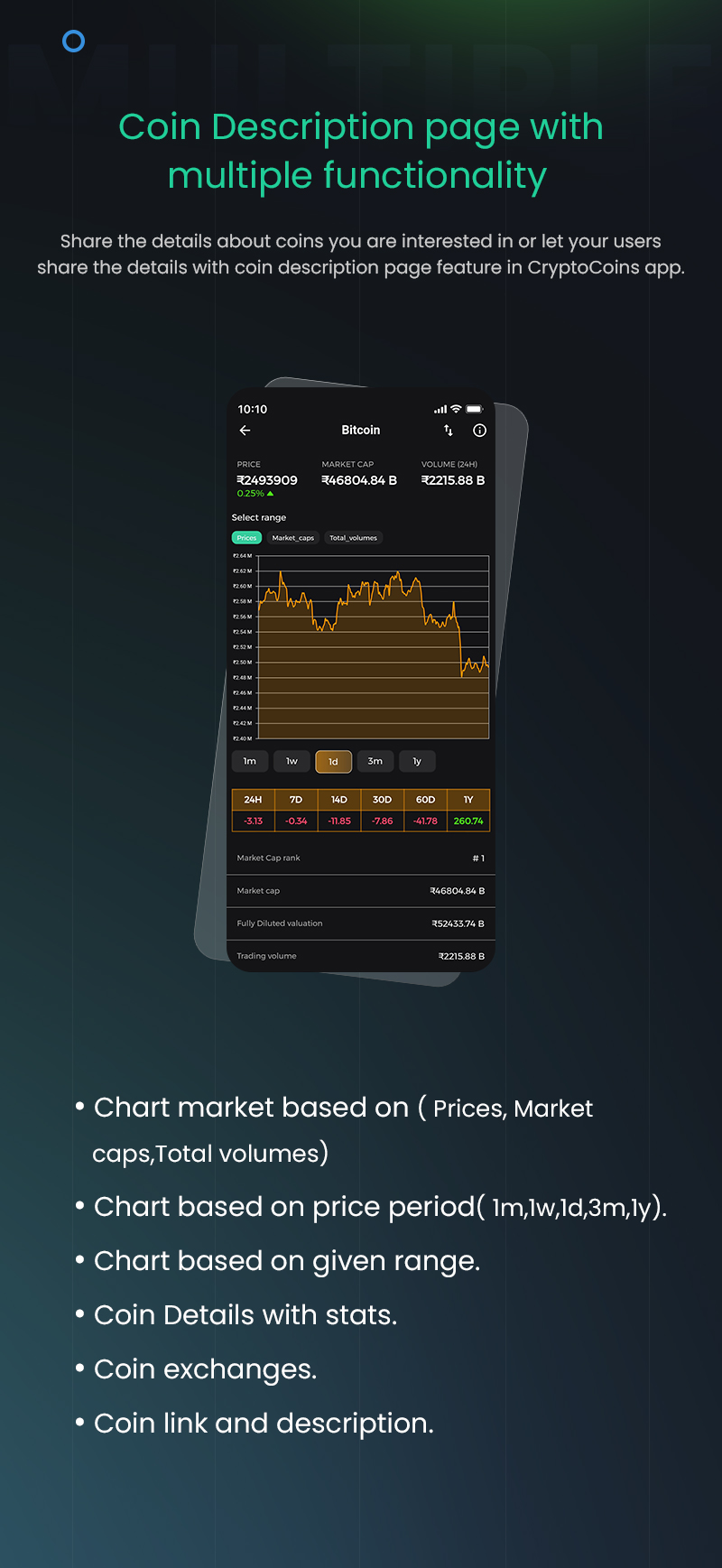 1 flutter full cryptocurrency app for live tracking CryptoCoin 11