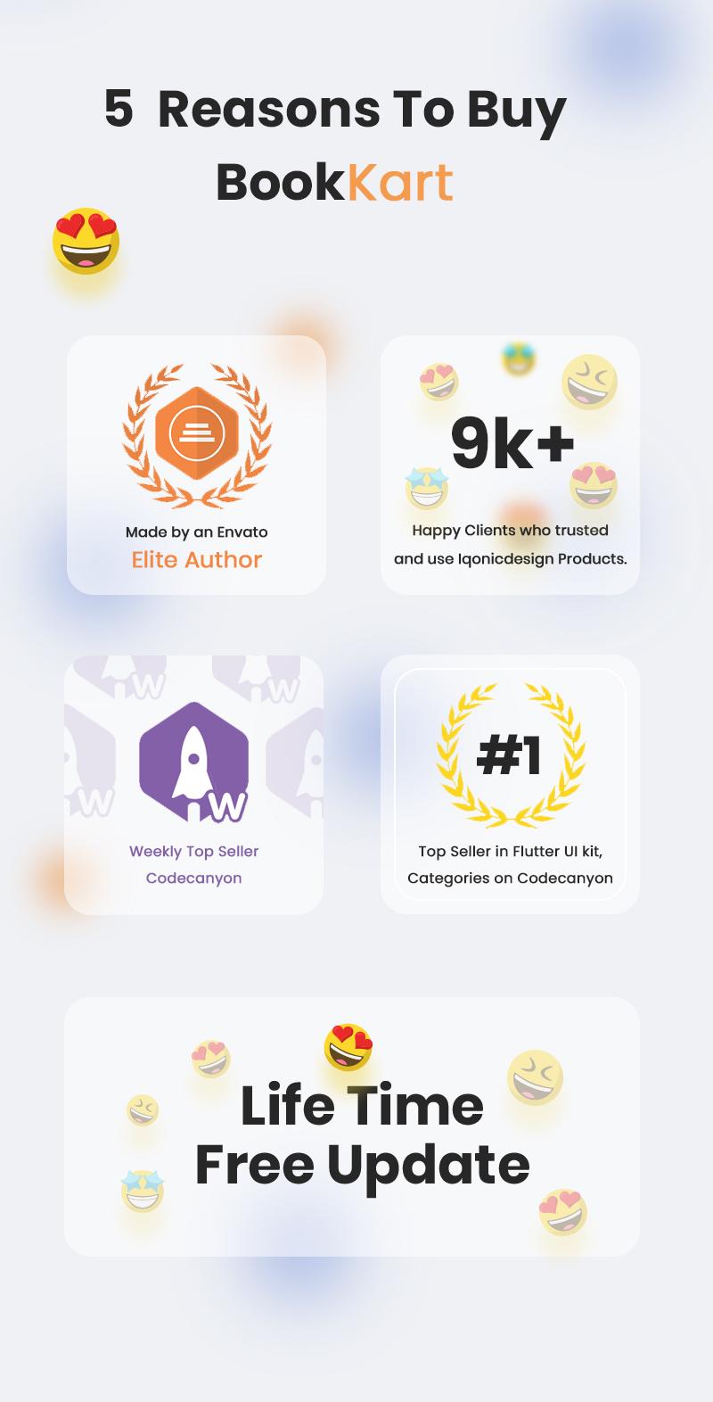 Flutter Ebook Reader App For WordPress with WooCommerce | Bookkart | Iqonic Design flutter ebook reader app for wordpress with woocommerce Bookkart 7