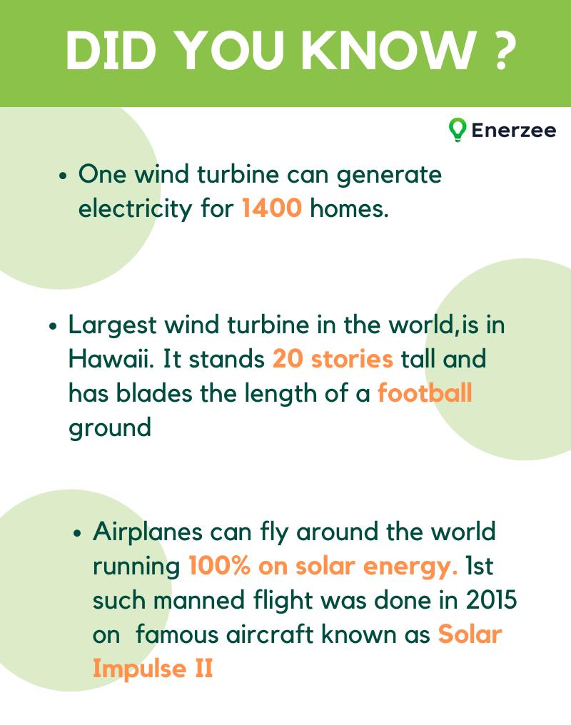 Solar and Renewable Energy WordPress Theme | Enerzee | Iqonic Design renewable energy wordpress theme Enerzee facts