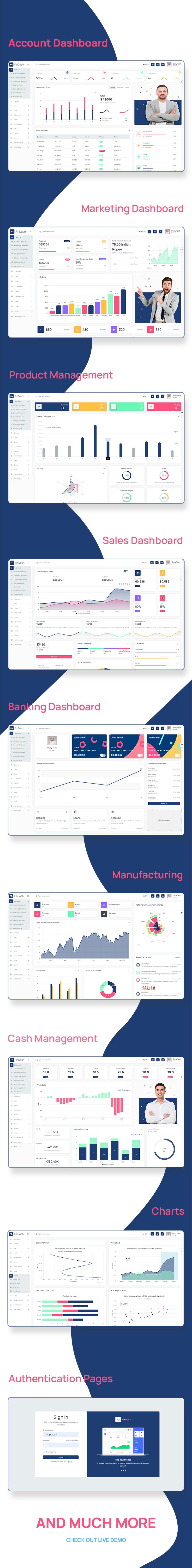 FinDash - Vuejs, HTML Finance Sales Dashboard. - 7 vue js html finance sales dashboard FinDash 2