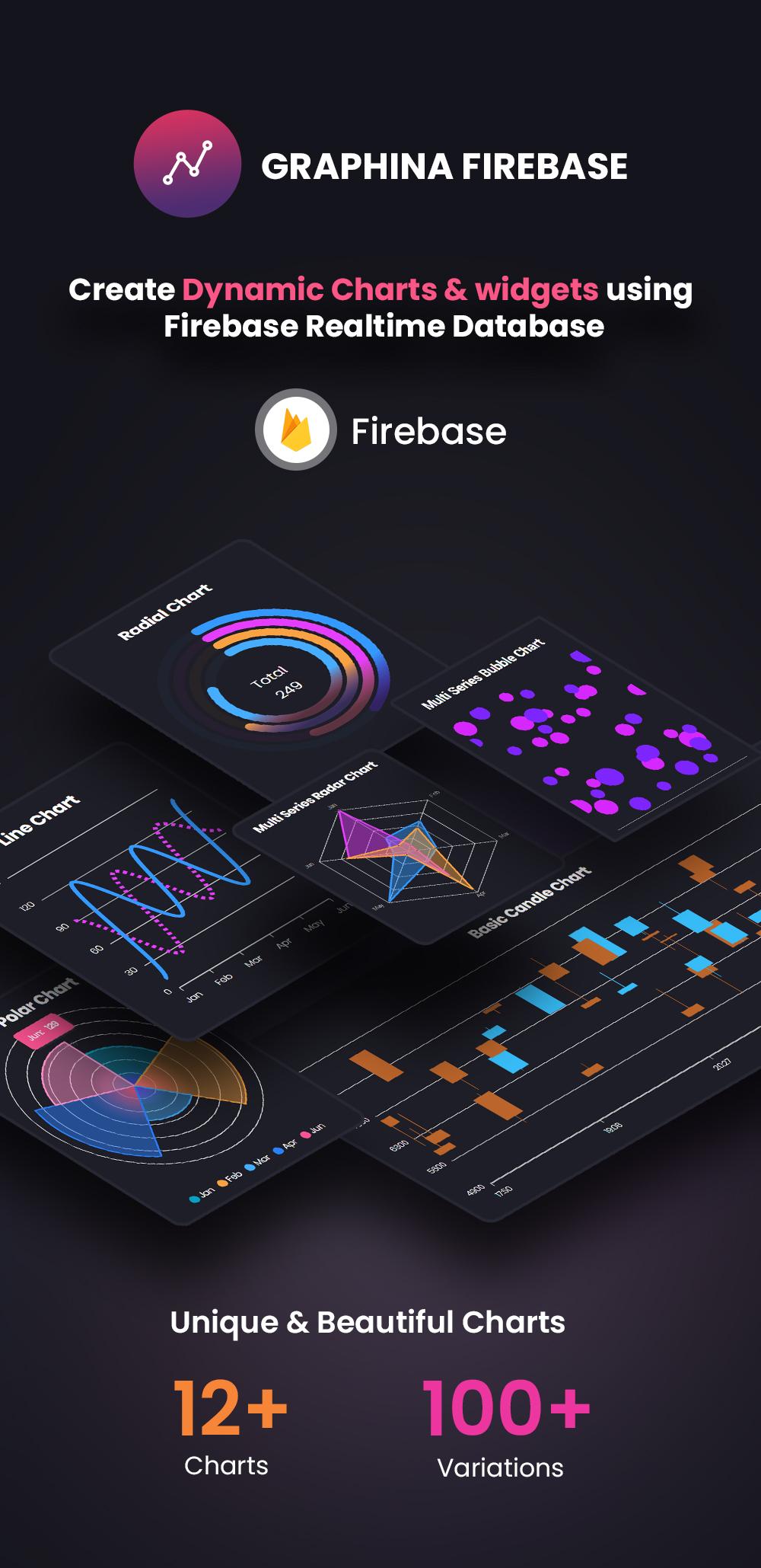 Graphina Firebase (Add-on) - 6 graphina firebase (add-on) Graphina Firebase (Add 1