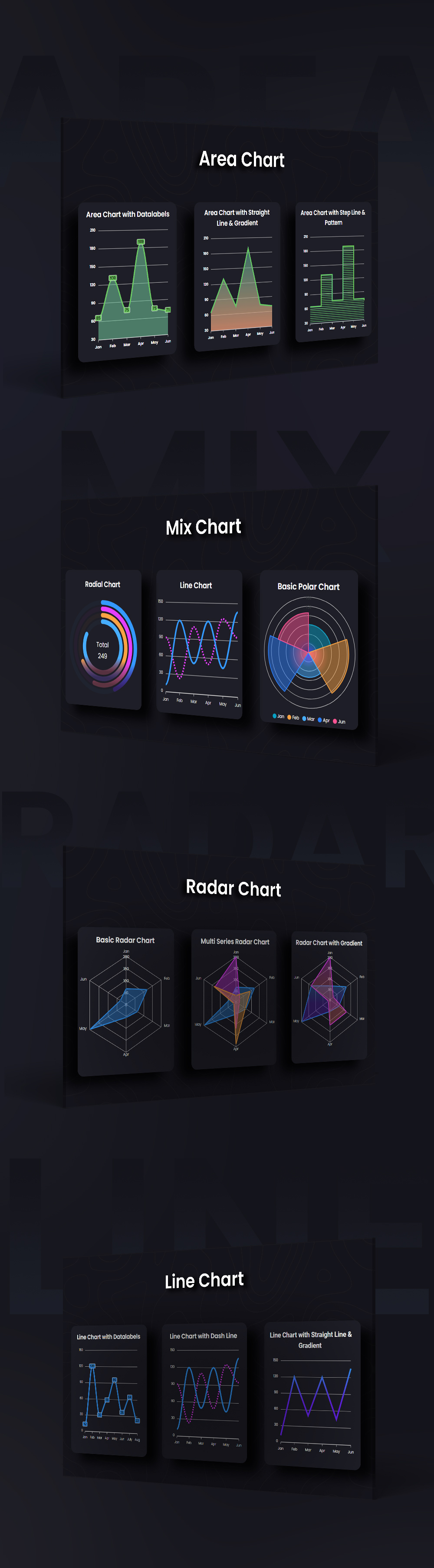 Wordpress plugin for apex charts | Graphina Pro | Iqonic Design elementor dynamic charts graphs and datatables Graphina Pro 3