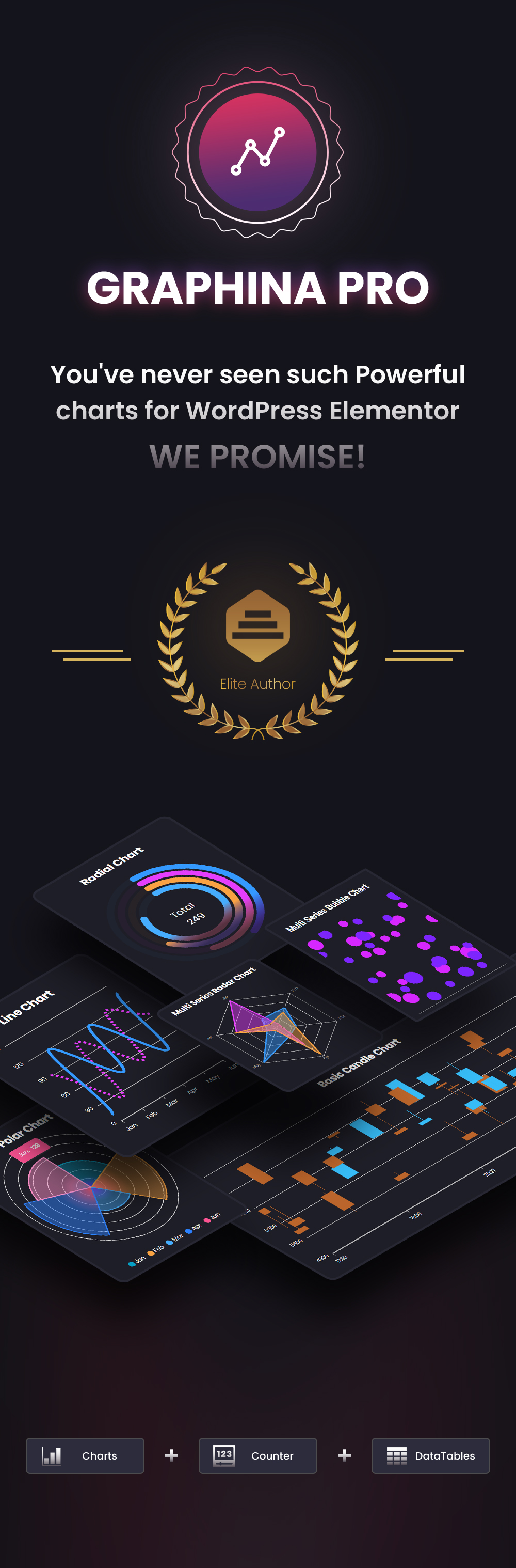 Tables and Charts WordPress plugin | Graphina Pro | Iqonic Design elementor dynamic charts graphs and datatables Graphina Pro banner