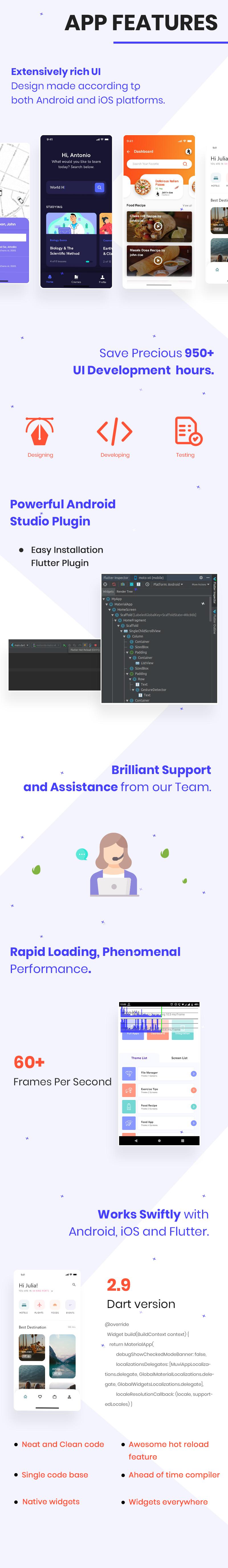 Best Flutter UI Templates | Prokit | Iqonic Design biggest flutter 2.0 ui kit ProKit app features1