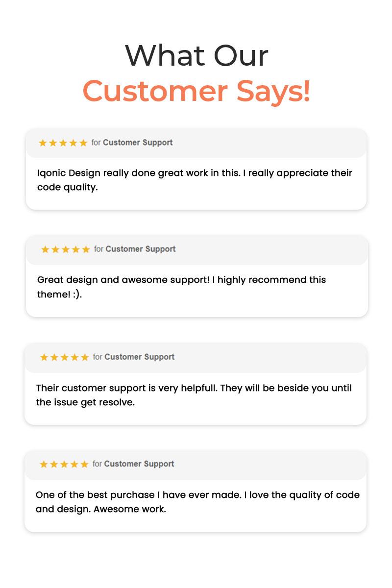 Suitss   Startup Business WordPress theme - 14 startup business wordpress theme Suitss 10 customer says