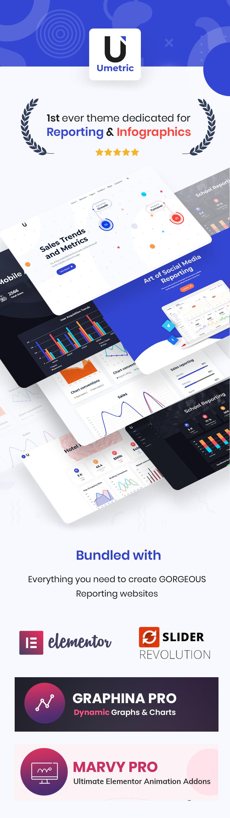 WordPress Dashboard Reporting and Infographic Theme | Umetric | Iqonic Design wordpress dashboard reporting and infographic theme Umetric m11