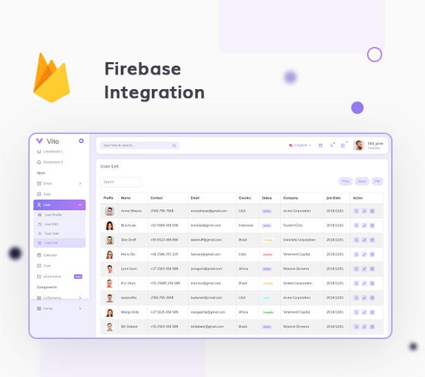 Best VueJs Admin Template | Vito | Iqonic Design vue laravel html admin dashboard template Vito 6