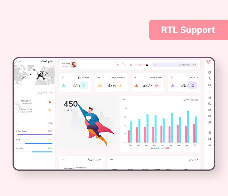 Vito - Angular 9 (NgRx State) Admin Dashboard Template - 7 angular 9 (ngrx state) admin dashboard template Vito A3