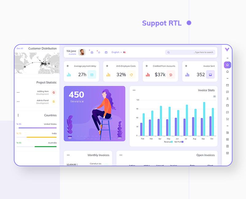Vue Laravel HTML Admin Dashboard Template | Vito | Iqonic Design vue laravel html admin dashboard template Vito rtl vito