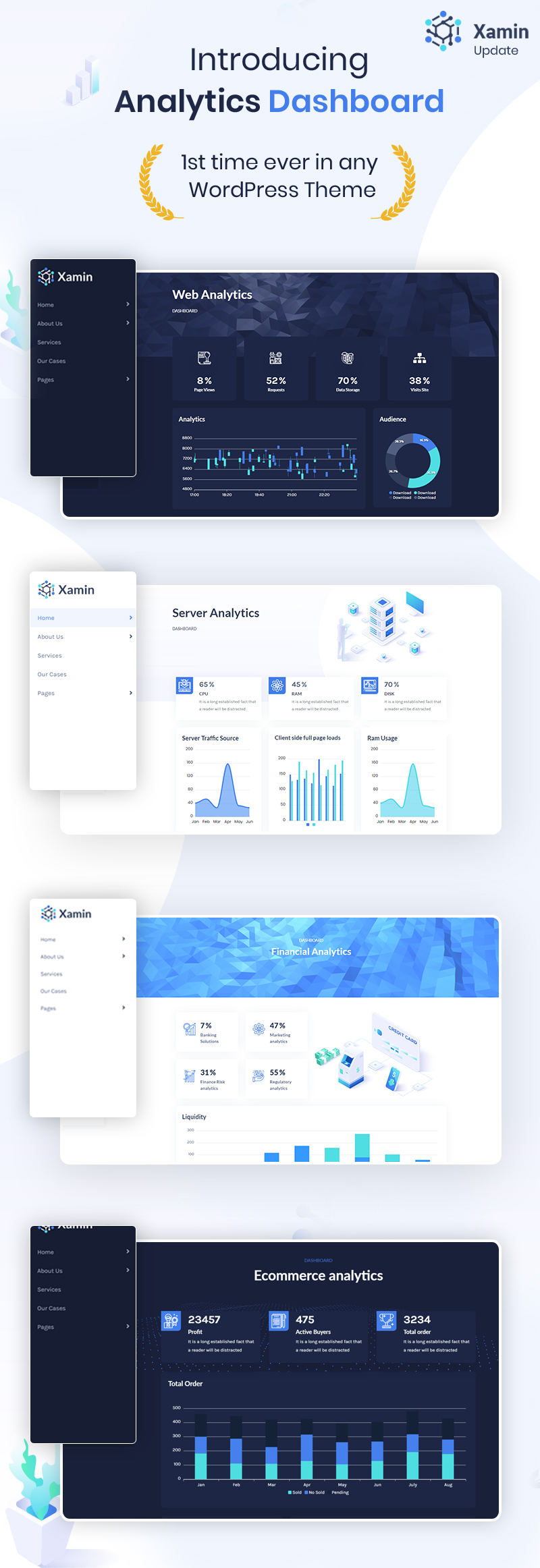 Xamin | Biggest Data Science WordPress Theme data science and analytics saas wordpress theme Xamin Dashboardpreview