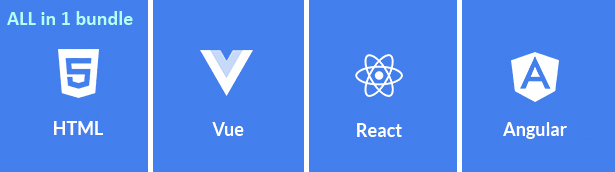technology data science & analytics html angular vue & react template Xamin Data Science & Analytics HTML, Angular, Vue & React Template all