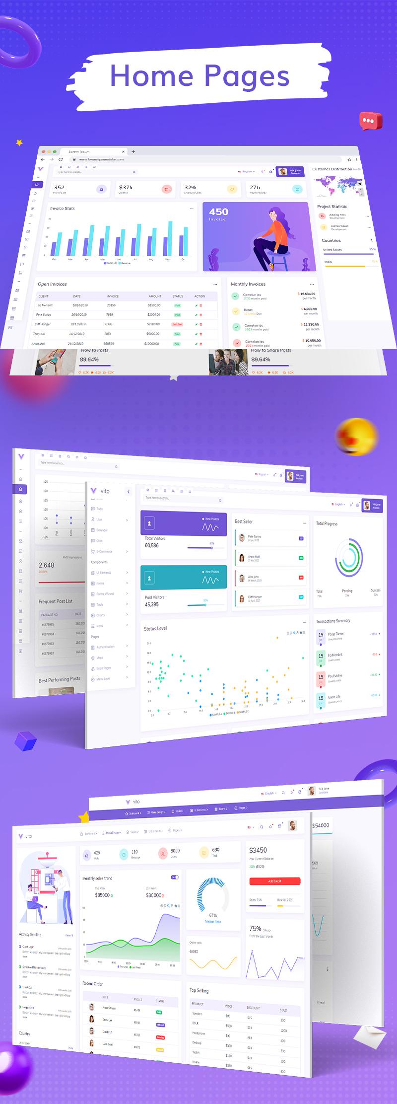 Best Bootstrap HTML admin dashboard | Vito | Iqonic Design vue laravel html admin dashboard template Vito 02